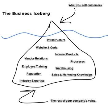 business_iceberg